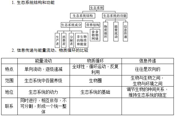 电路 电路图 电子 设计 素材 原理图 583_386